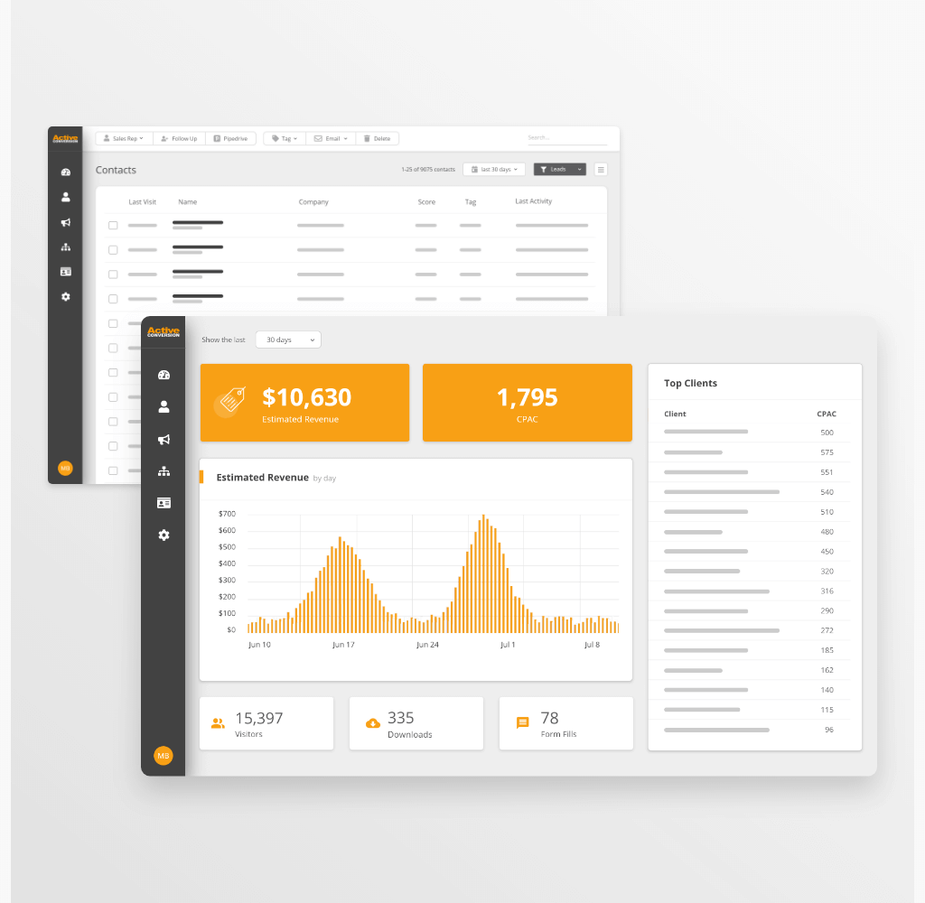 Partnership Dashboard
